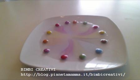 Esperimento per Bambini: Come colorare l'acqua